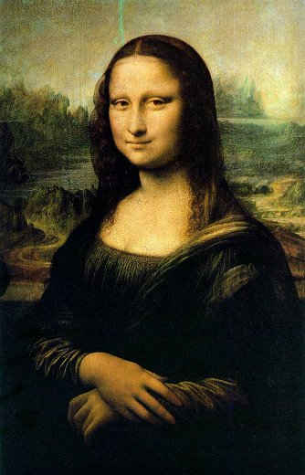 Famous Painting Of Mona Lisa By Leonardo Da Vinci
