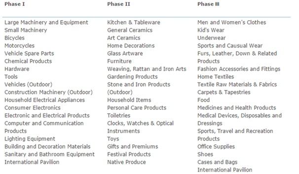 Canton-Fair-China-Participants-Directory