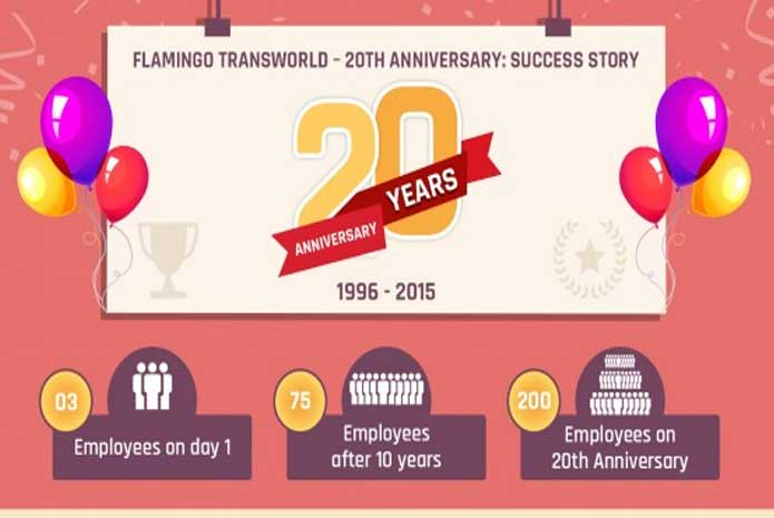 20th-anniversary-11