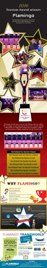 Flamingo wins 8 awards