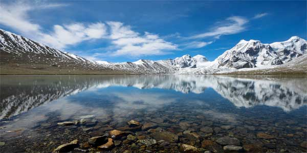 Sikkim tours